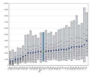 income-graph-300x239