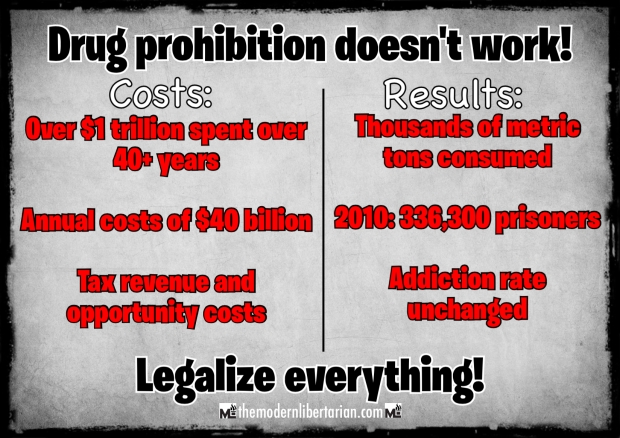prohibition failed to prevent production of alcohol